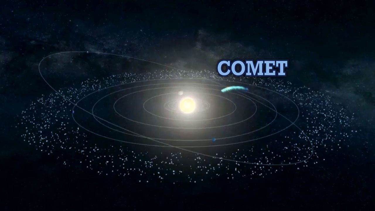 Schematic diagram of a comet as its orbit nears the sun.